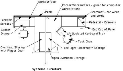 Decorating studio home office furniture decor - Home office furniture components ...