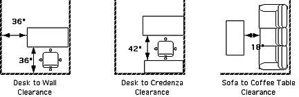 Gentil If You Use A Traditional Desk In Your Home Office, The Following Minimum  Clearances Will Help You Lay Out The Furniture To Make Sure That You Have  The Space ...