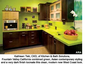 Design your Kitchen with Your Region in Mind