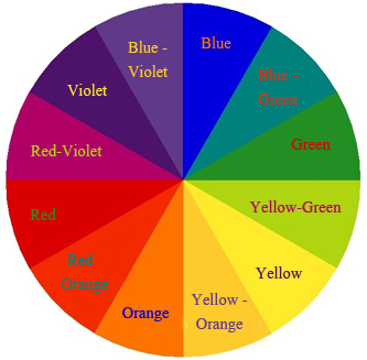 Decorating studio the color wheel in home decor - What colors compliment pink ...